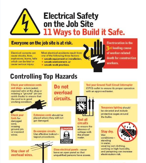 electrical safety in medical equipment pdf