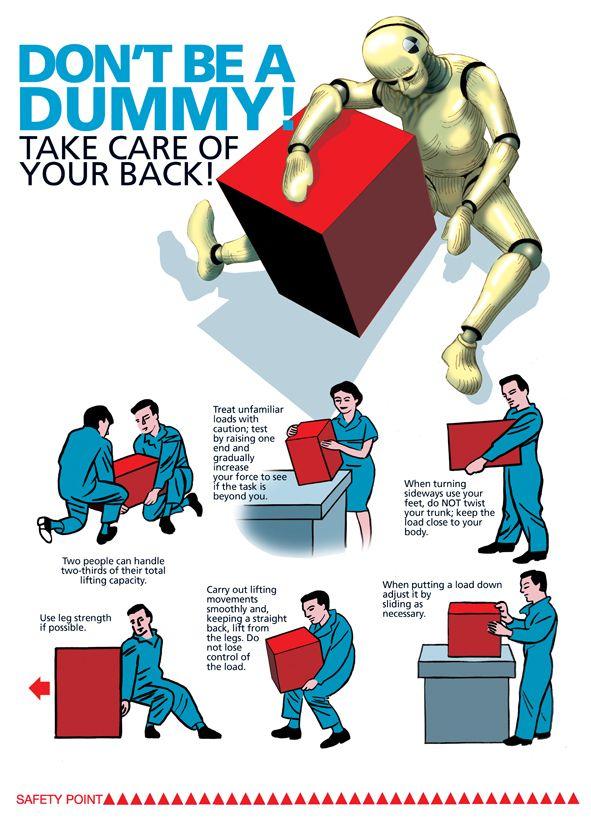 manual lifting procedure