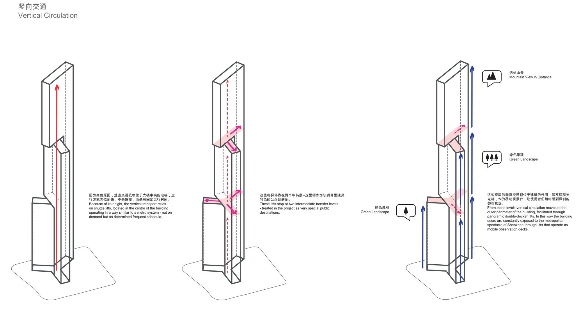 how do i rotate a pdf drawing