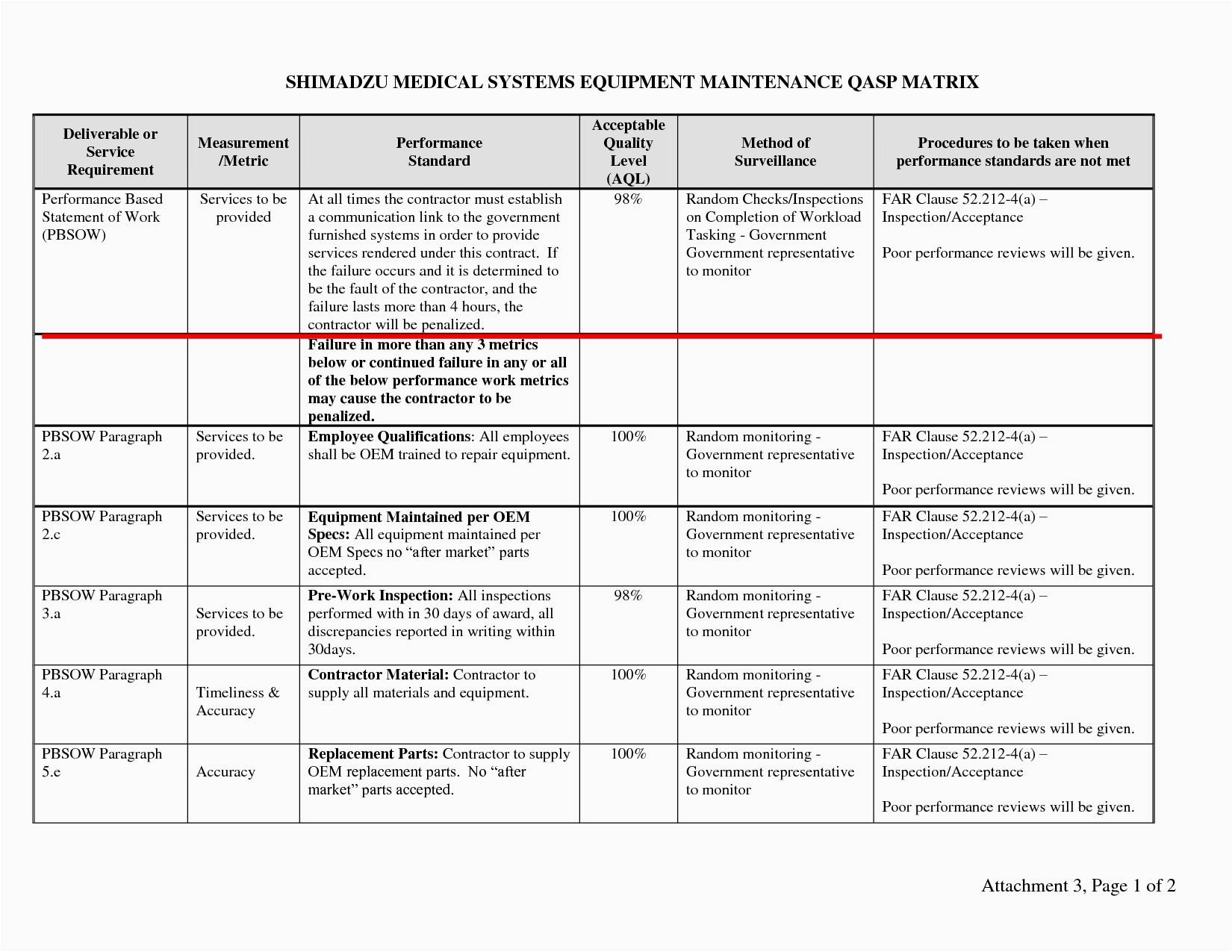 food control plan 2018 pdf