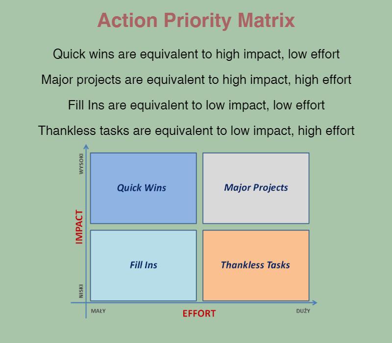important matrix colour guide to do list