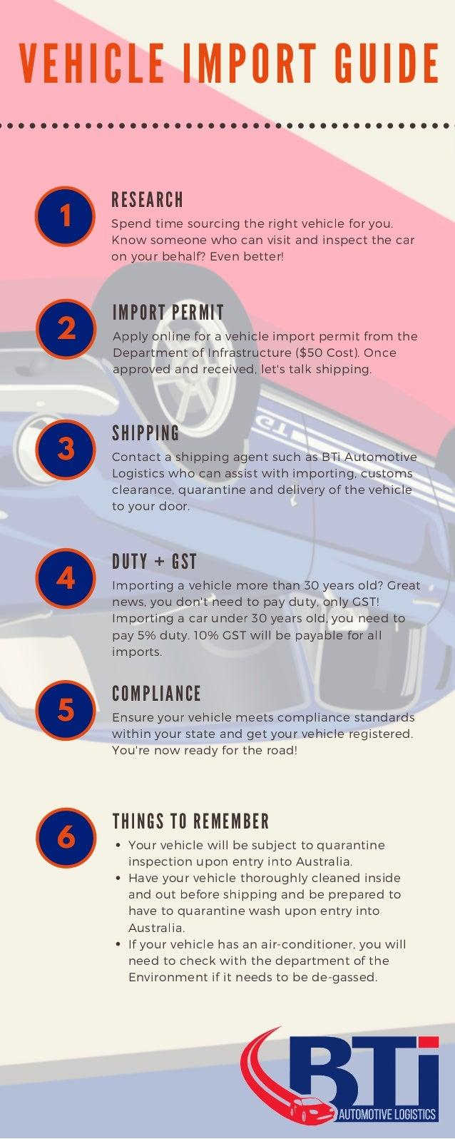 importing car guide