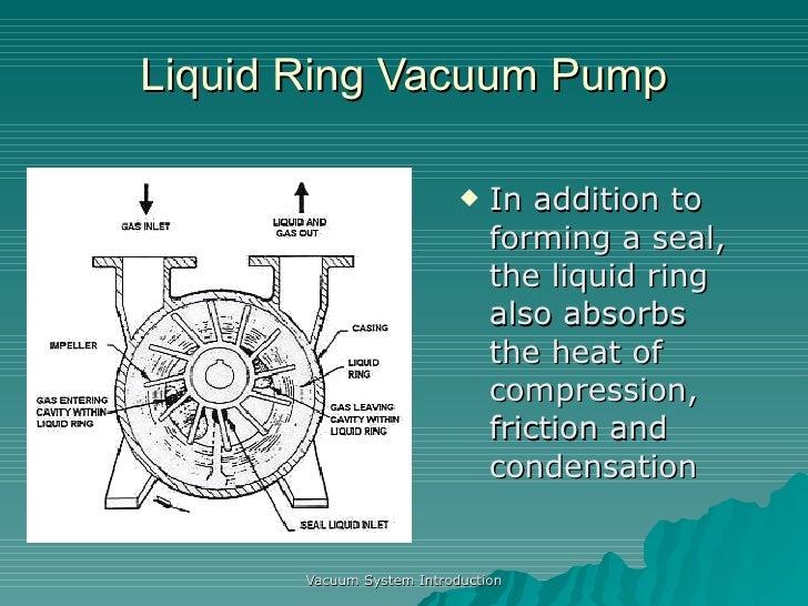 liquid ring vacuum pump working principle pdf