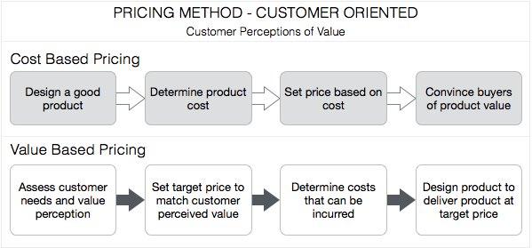 impact of culture on international marketing pdf