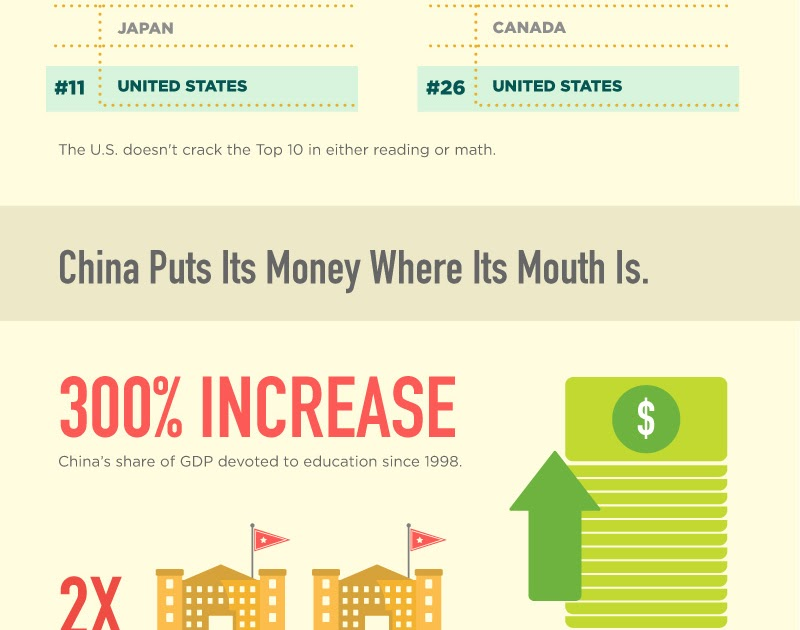 history of oversea investment in china pdf