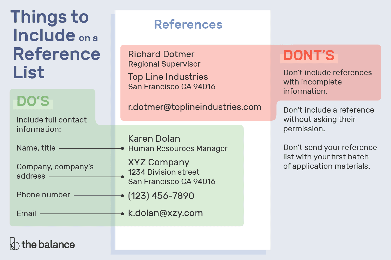job application references list
