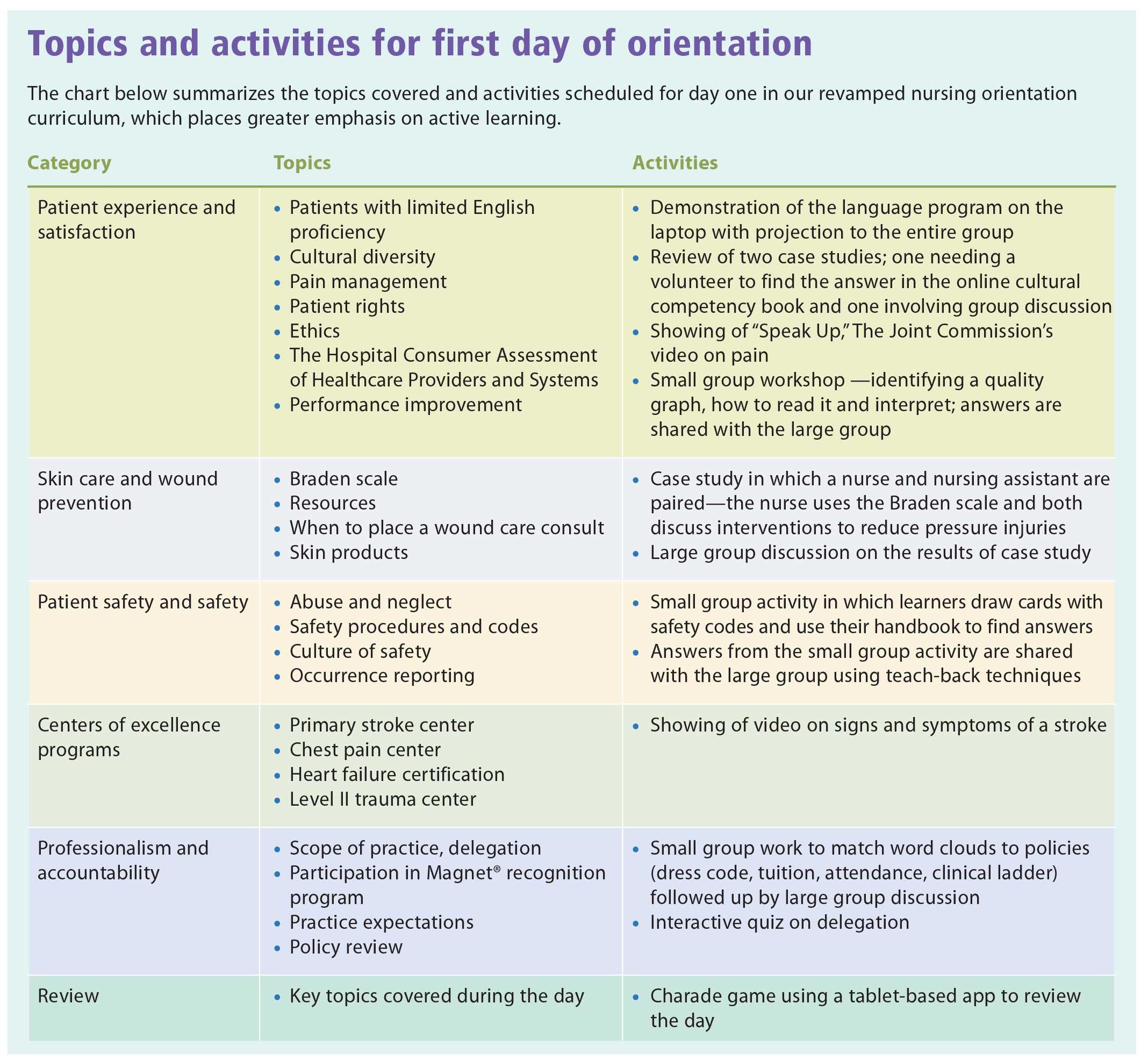 employee retention strategies journal pdf