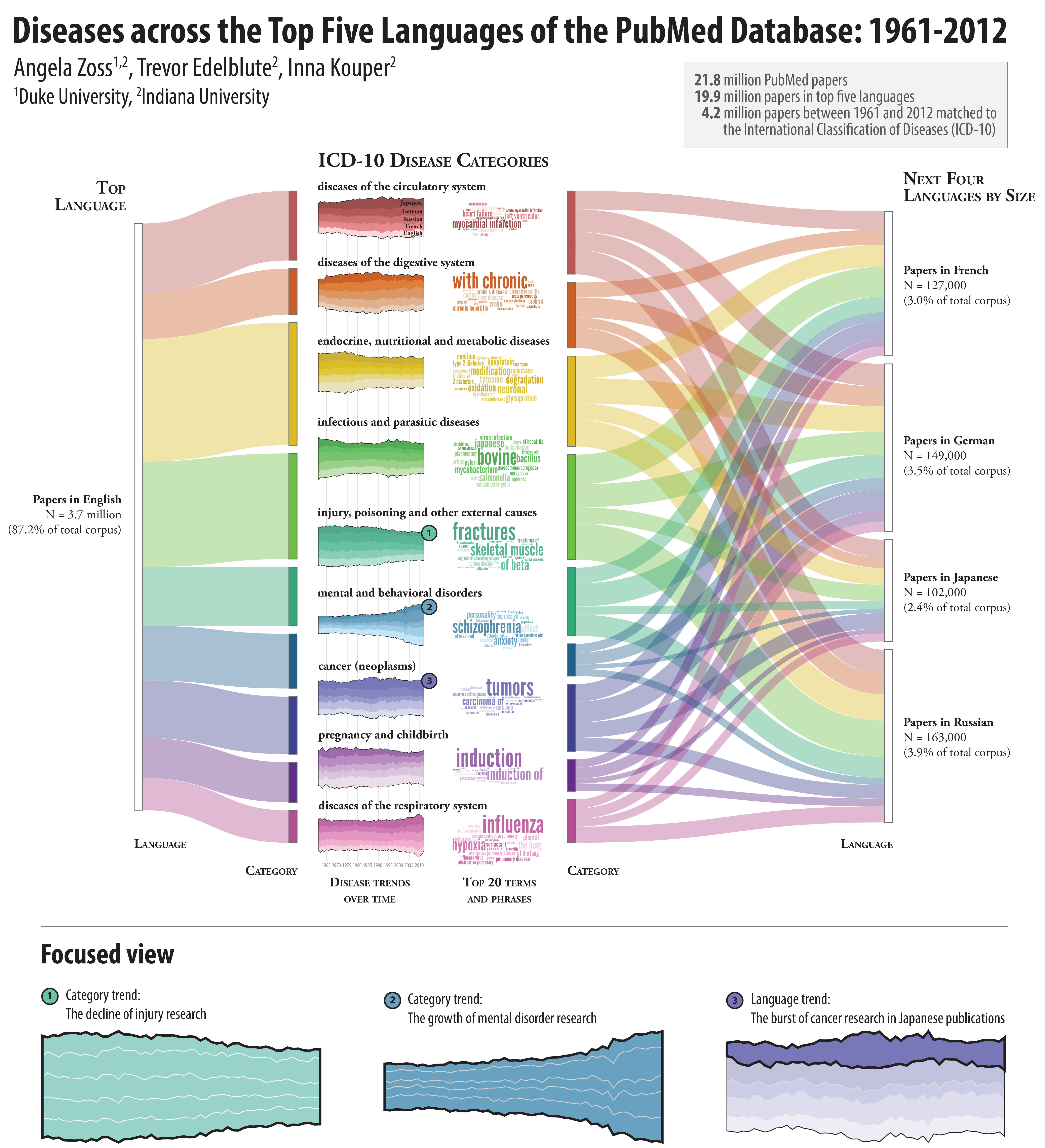 interactive data visualization for the web 2nd pdf