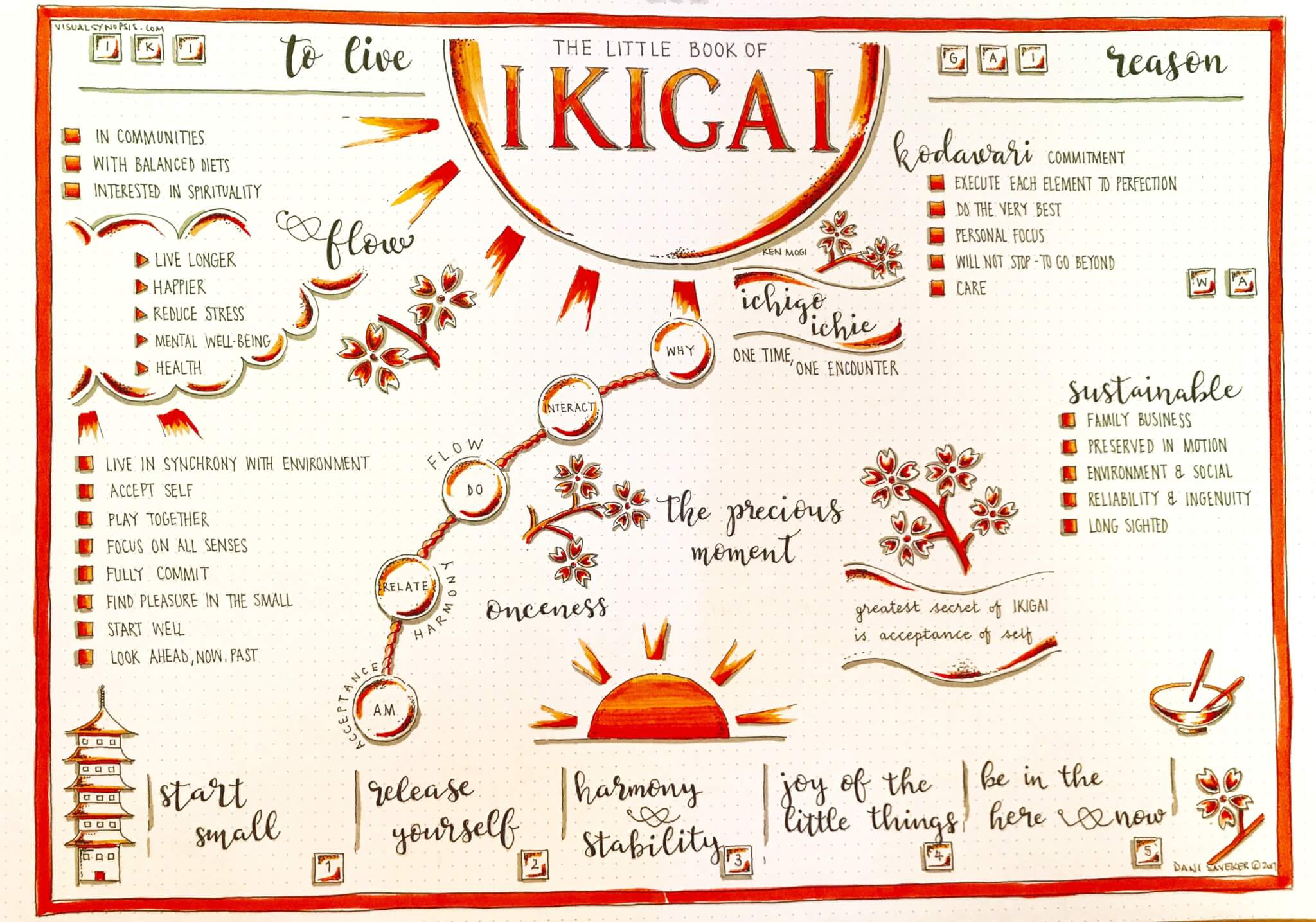 ikigai pdf book