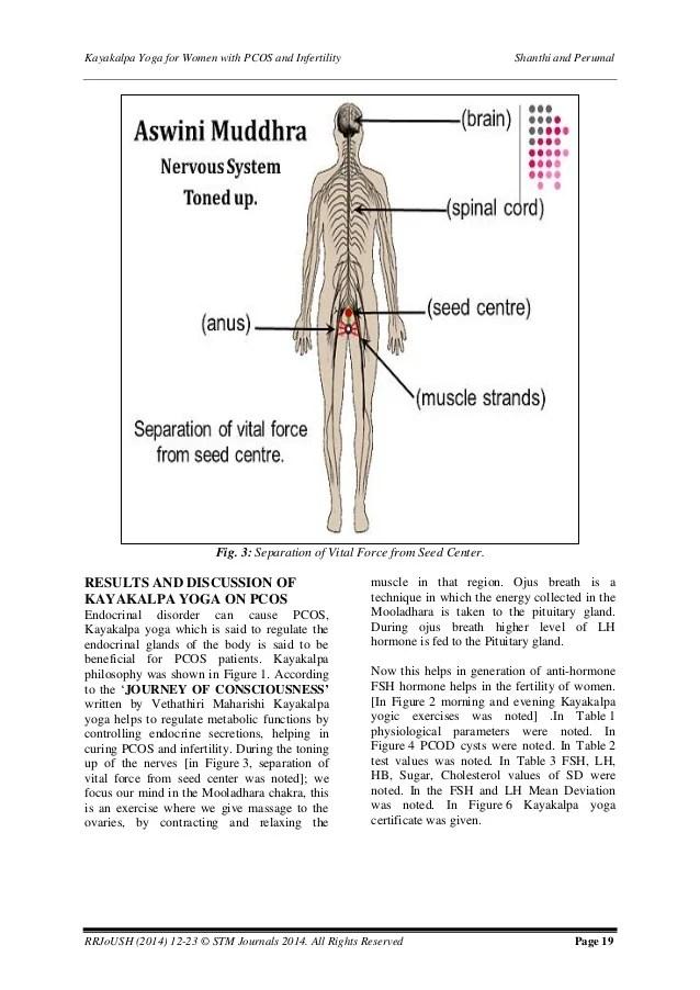 energy medicine yoga pdf