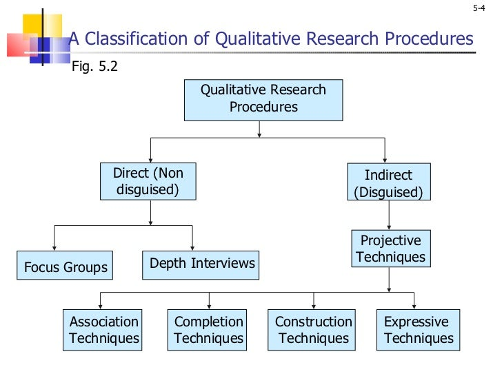 justification for small sample size in quantitative research