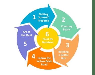 financial planning process pdf