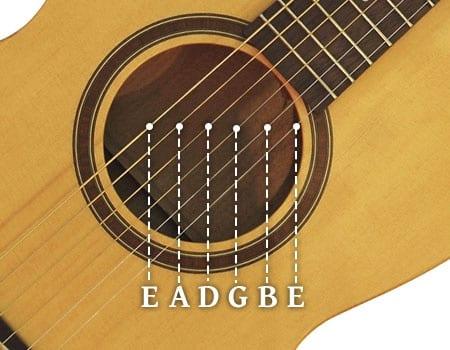 guitar strings guide