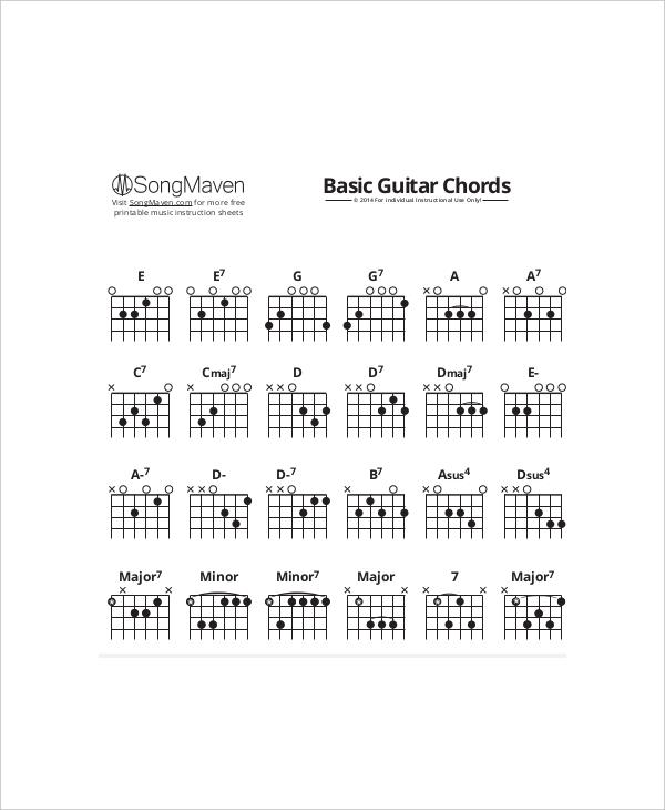 guitar notes pdf