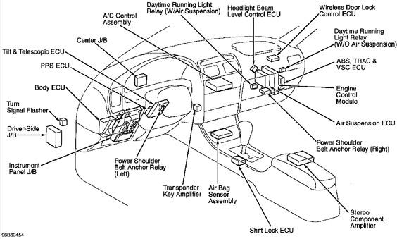 ecu diagram manual