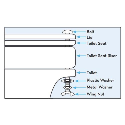estilo toilet seat installation instructions