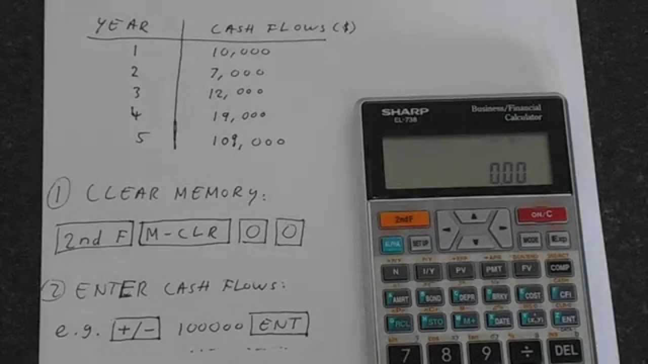 how to calculate irr manually pdf