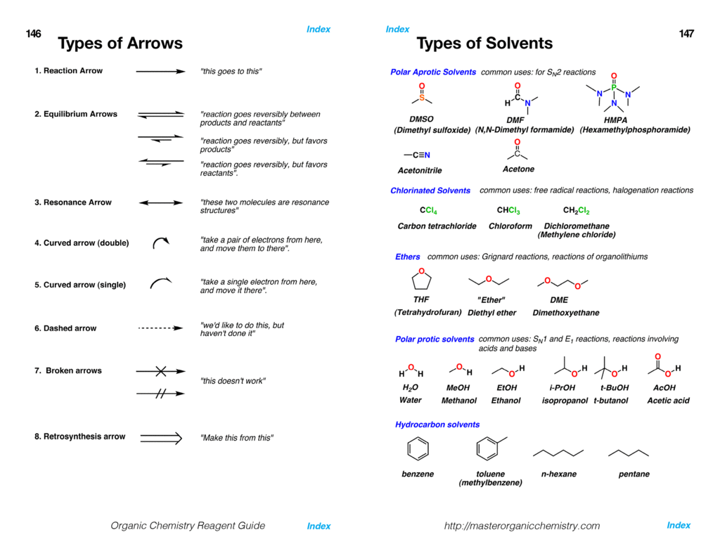 esa study guide level 3 chemistry