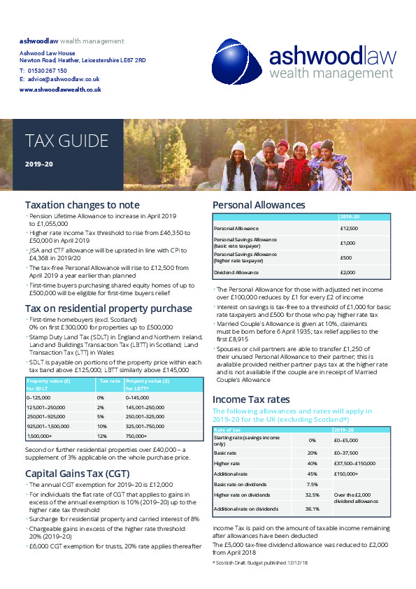 income under the head capital gains pdf
