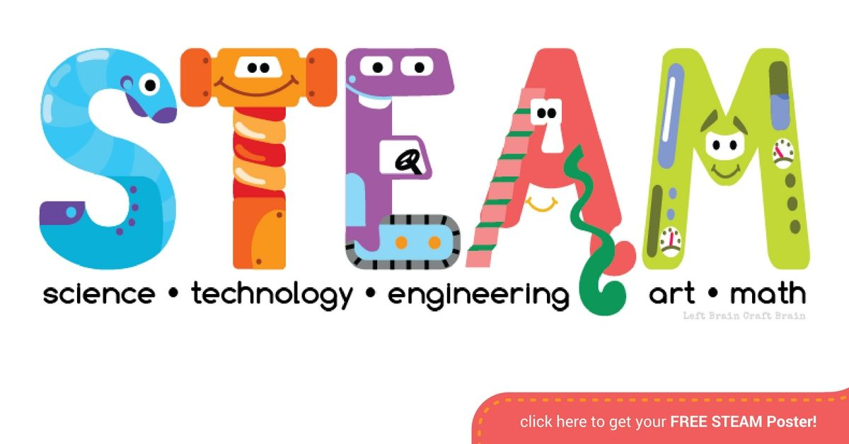 importance of science and technology in education pdf