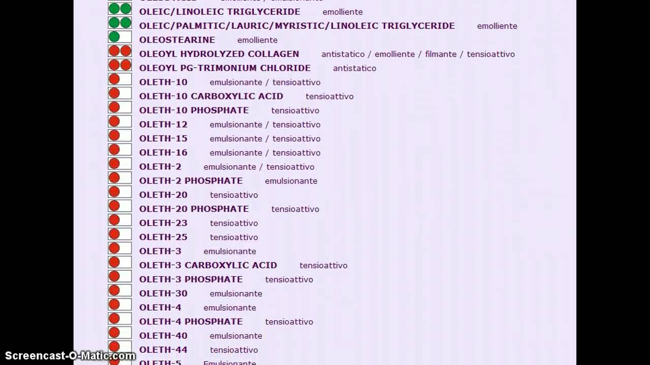 inci list pdf