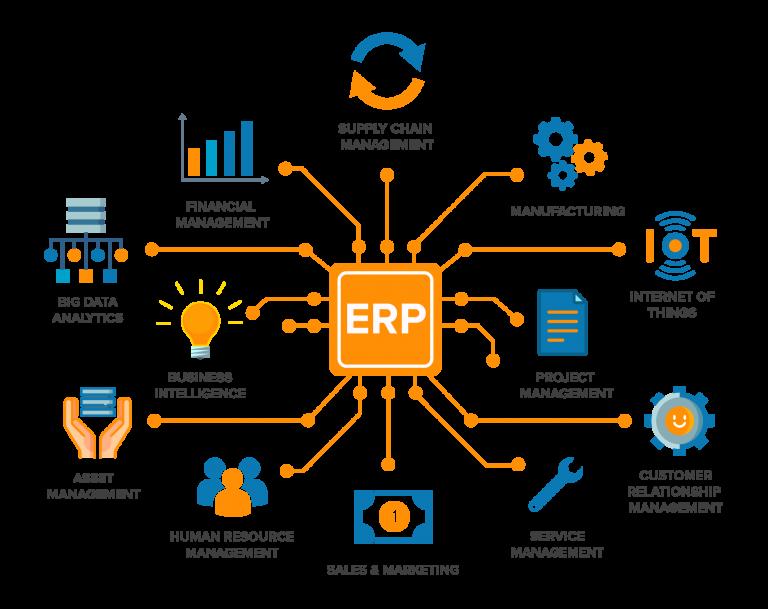 enterprise resource planning erp systems pdf
