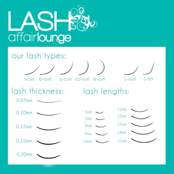 eyelash extension curl guide