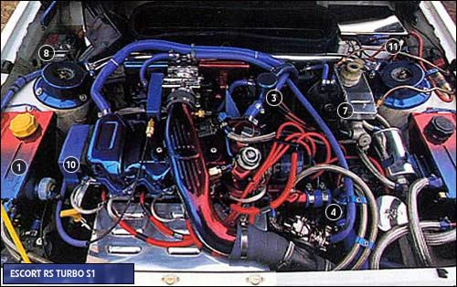 ford d series turbo engine manual