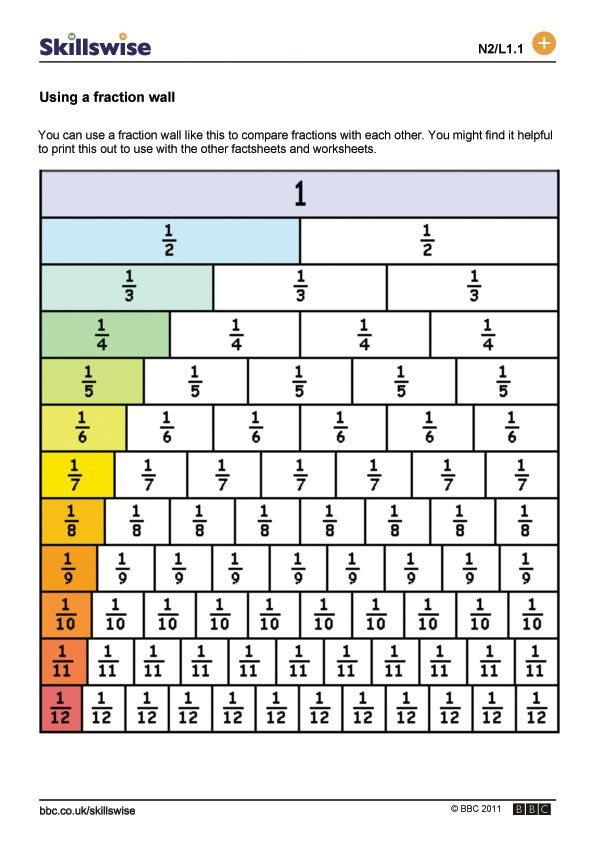 fraction table up to 100 pdf