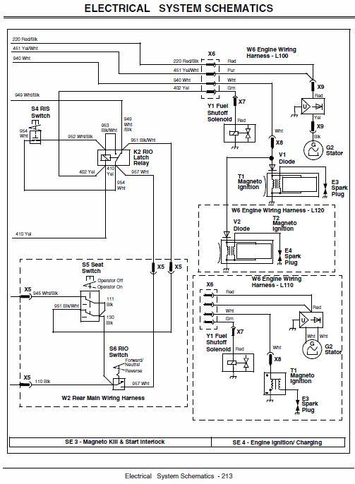 john deere model a service manual pdf