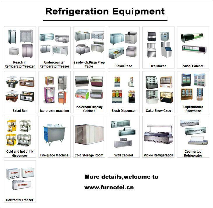 kitchen utensils and equipment pdf