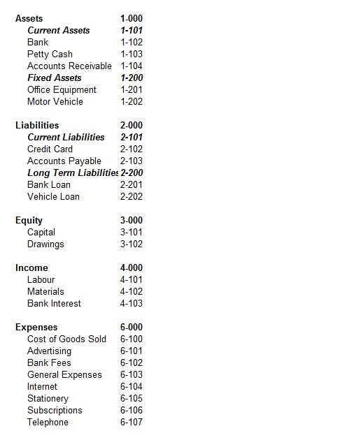 manual chart of accounts numbers